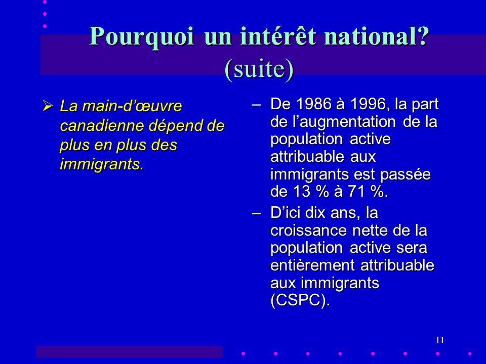 11 Pourquoi un intérêt national.