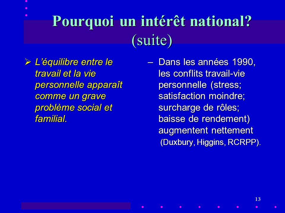 13 Pourquoi un intérêt national.