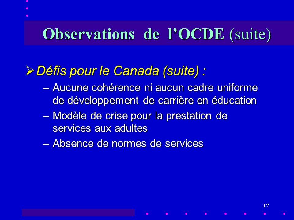 17 Observations de lOCDE (suite) Défis pour le Canada (suite) : Défis pour le Canada (suite) : –Aucune cohérence ni aucun cadre uniforme de développement de carrière en éducation –Modèle de crise pour la prestation de services aux adultes –Absence de normes de services