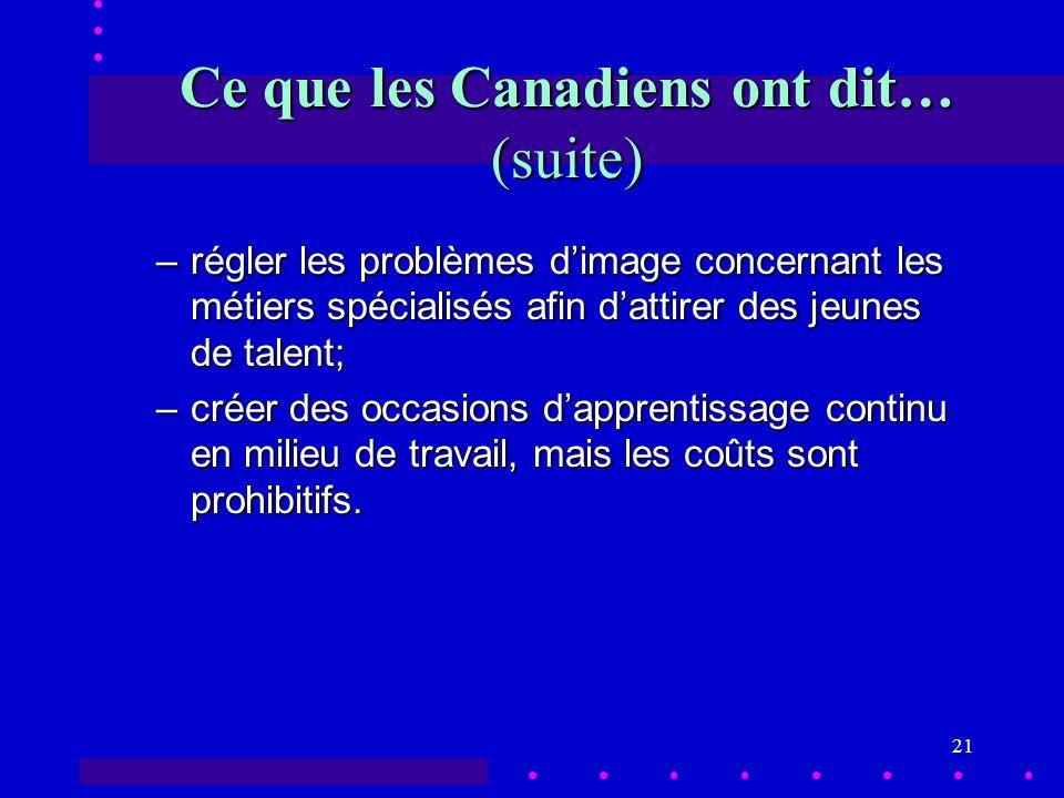 21 Ce que les Canadiens ont dit… (suite) –régler les problèmes dimage concernant les métiers spécialisés afin dattirer des jeunes de talent; –créer des occasions dapprentissage continu en milieu de travail, mais les coûts sont prohibitifs.
