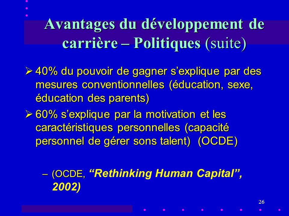 26 Avantages du développement de carrière – Politiques (suite) 40% du pouvoir de gagner sexplique par des mesures conventionnelles (éducation, sexe, éducation des parents) 40% du pouvoir de gagner sexplique par des mesures conventionnelles (éducation, sexe, éducation des parents) 60% sexplique par la motivation et les caractéristiques personnelles (capacité personnel de gérer sons talent) (OCDE) 60% sexplique par la motivation et les caractéristiques personnelles (capacité personnel de gérer sons talent) (OCDE) –(OCDE, –(OCDE, Rethinking Human Capital, 2002)