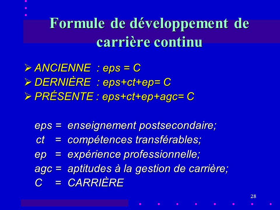 28 Formule de développement de carrière continu ANCIENNE : eps = C ANCIENNE : eps = C DERNIÈRE : eps+ct+ep= C DERNIÈRE : eps+ct+ep= C PRÉSENTE : eps+ct+ep+agc= C PRÉSENTE : eps+ct+ep+agc= C eps = enseignement postsecondaire; ct = compétences transférables; ct = compétences transférables; ep = expérience professionnelle; agc = aptitudes à la gestion de carrière; C = CARRIÈRE