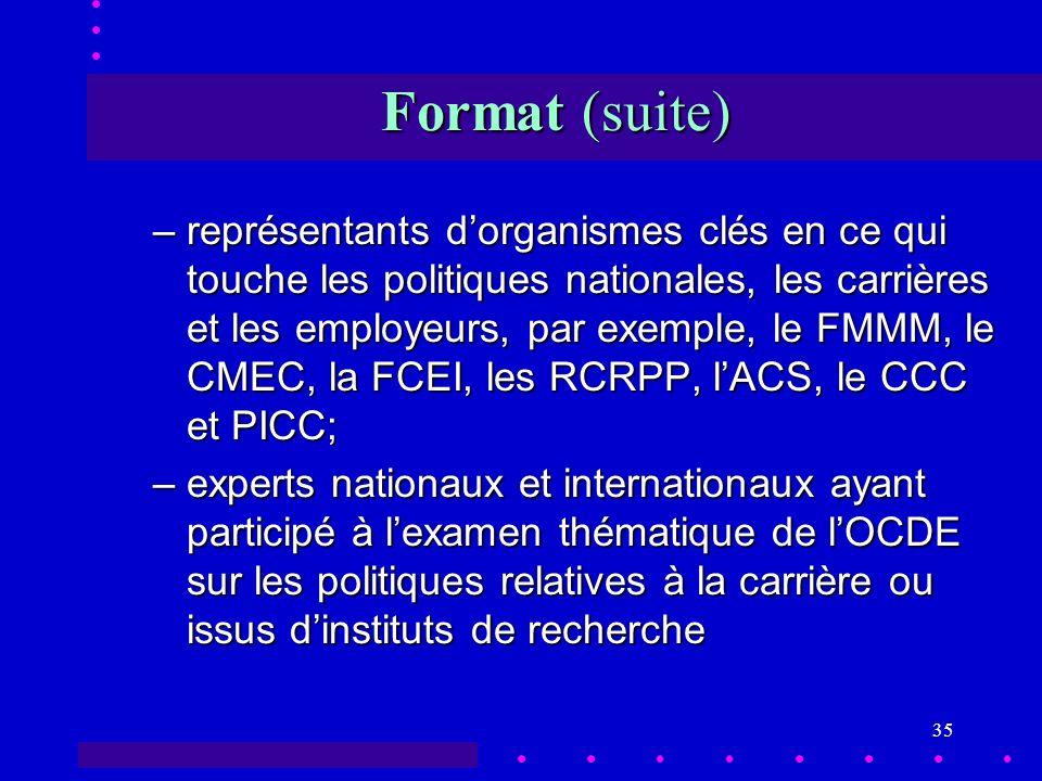 35 Format (suite) –représentants dorganismes clés en ce qui touche les politiques nationales, les carrières et les employeurs, par exemple, le FMMM, le CMEC, la FCEI, les RCRPP, lACS, le CCC et PICC; –experts nationaux et internationaux ayant participé à lexamen thématique de lOCDE sur les politiques relatives à la carrière ou issus dinstituts de recherche