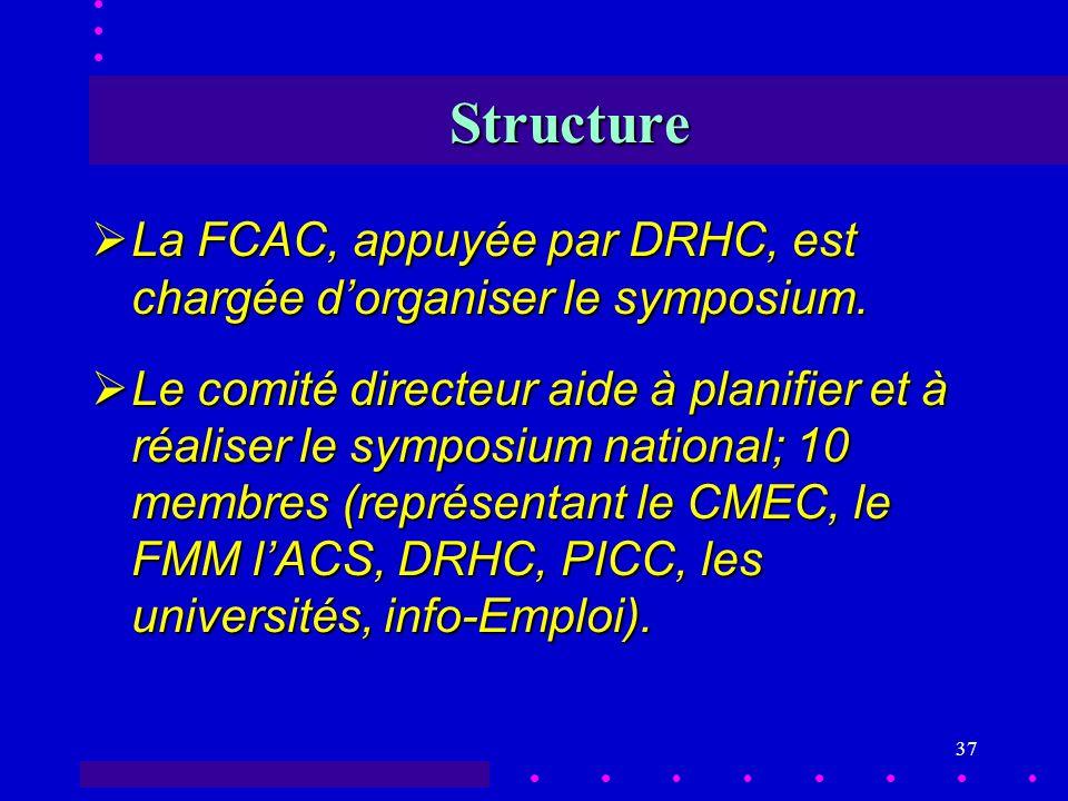 37 Structure La FCAC, appuyée par DRHC, est chargée dorganiser le symposium.