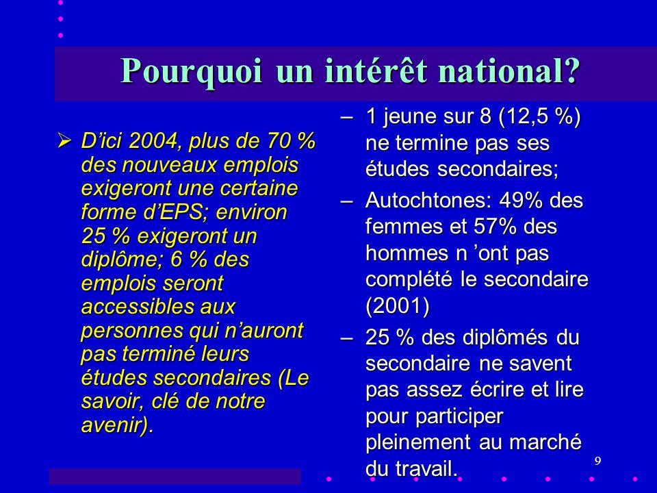 9 Pourquoi un intérêt national.