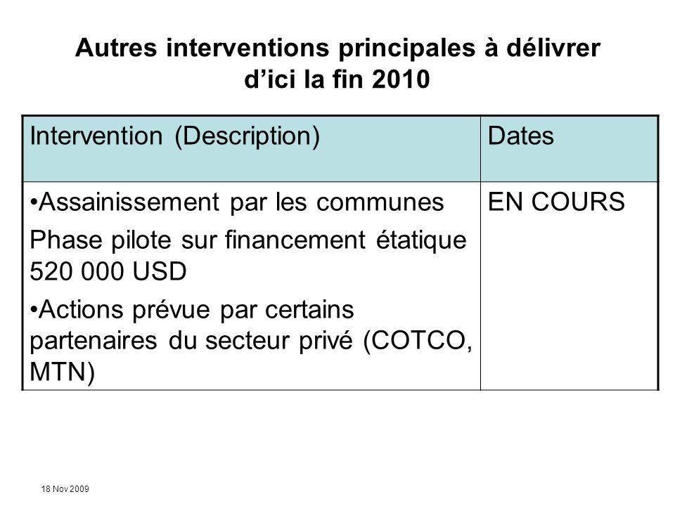 18 Nov 2009 Autres interventions principales à délivrer dici la fin 2010 Intervention (Description)Dates Assainissement par les communes Phase pilote