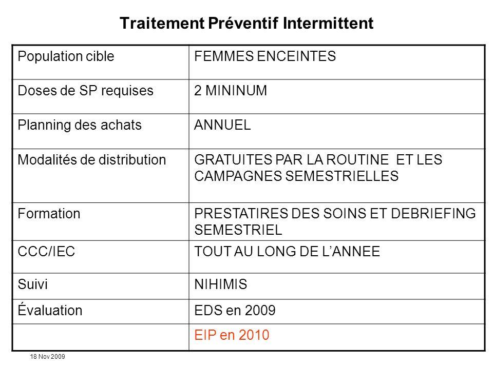 18 Nov 2009 Traitement Préventif Intermittent Population cibleFEMMES ENCEINTES Doses de SP requises2 MININUM Planning des achatsANNUEL Modalités de di