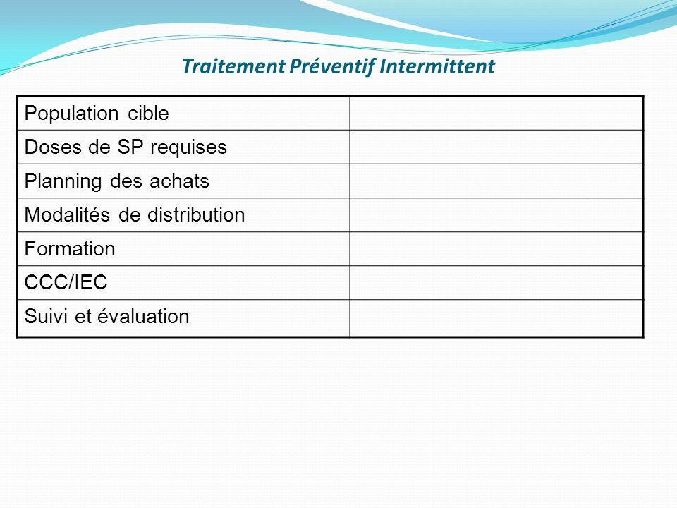 Traitement Préventif Intermittent Population cible Doses de SP requises Planning des achats Modalités de distribution Formation CCC/IEC Suivi et évaluation