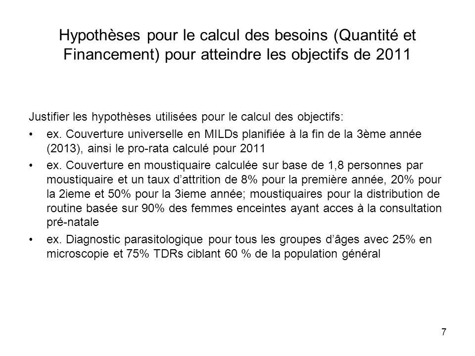 7 Hypothèses pour le calcul des besoins (Quantité et Financement) pour atteindre les objectifs de 2011 Justifier les hypothèses utilisées pour le calc