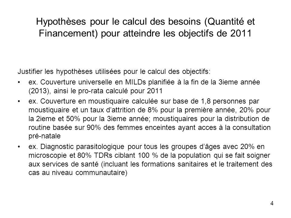4 Hypothèses pour le calcul des besoins (Quantité et Financement) pour atteindre les objectifs de 2011 Justifier les hypothèses utilisées pour le calcul des objectifs: ex.
