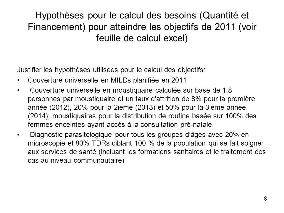 8 Hypothèses pour le calcul des besoins (Quantité et Financement) pour atteindre les objectifs de 2011 (voir feuille de calcul excel) Justifier les hy