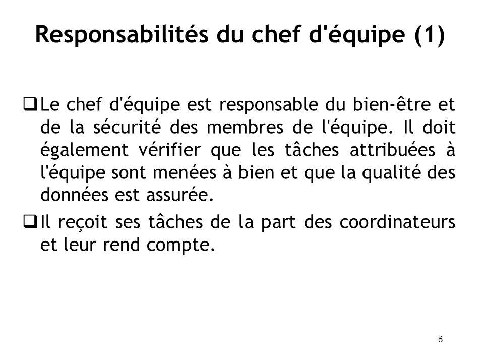 6 Responsabilités du chef d'équipe (1) Le chef d'équipe est responsable du bien-être et de la sécurité des membres de l'équipe. Il doit également véri