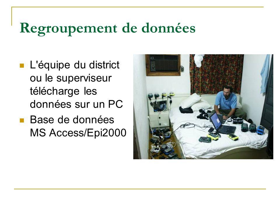 Regroupement de données L'équipe du district ou le superviseur télécharge les données sur un PC Base de données MS Access/Epi2000