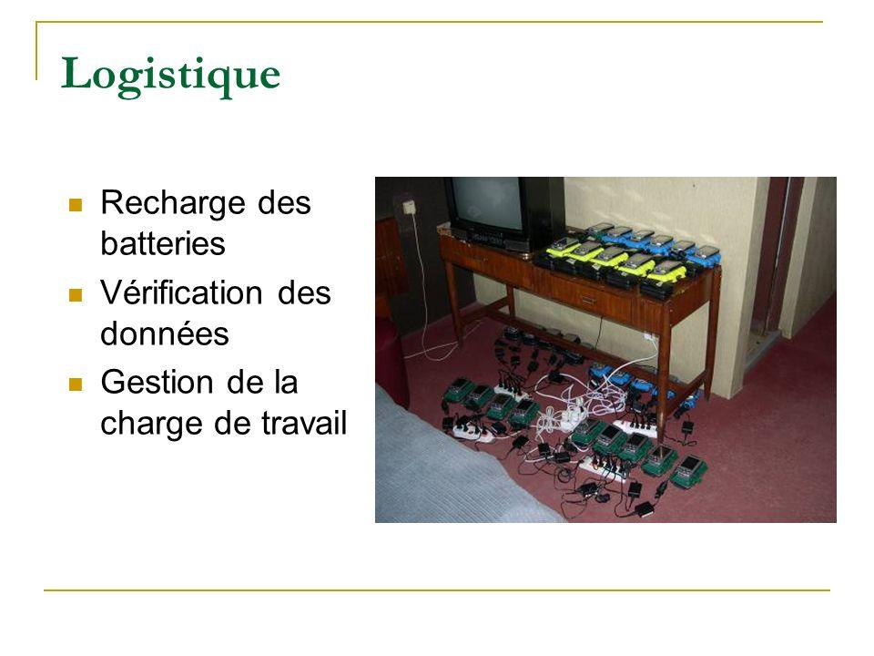 Logistique Recharge des batteries Vérification des données Gestion de la charge de travail