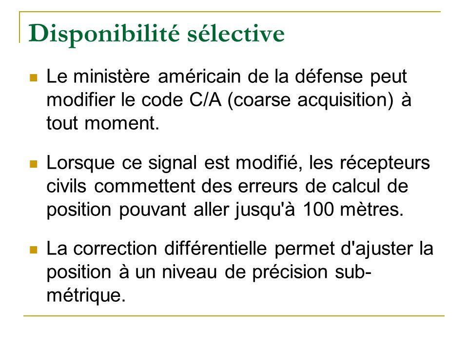 Disponibilité sélective Le ministère américain de la défense peut modifier le code C/A (coarse acquisition) à tout moment. Lorsque ce signal est modif