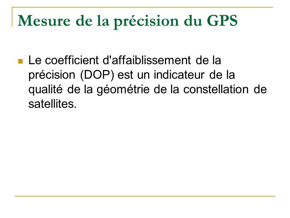 Mesure de la précision du GPS Le coefficient d'affaiblissement de la précision (DOP) est un indicateur de la qualité de la géométrie de la constellati