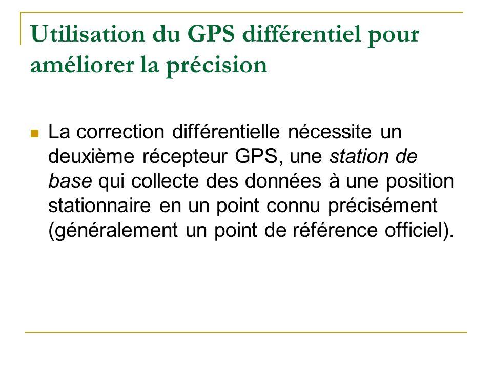 Utilisation du GPS différentiel pour améliorer la précision La correction différentielle nécessite un deuxième récepteur GPS, une station de base qui