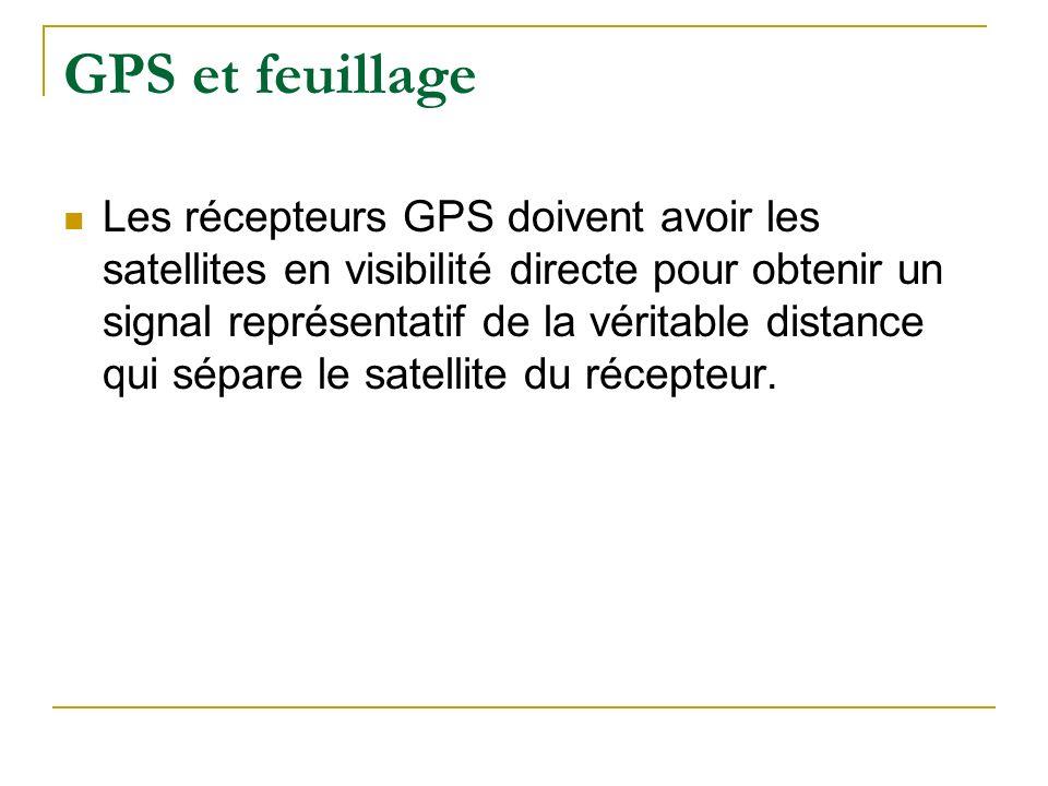 GPS et feuillage Les récepteurs GPS doivent avoir les satellites en visibilité directe pour obtenir un signal représentatif de la véritable distance q