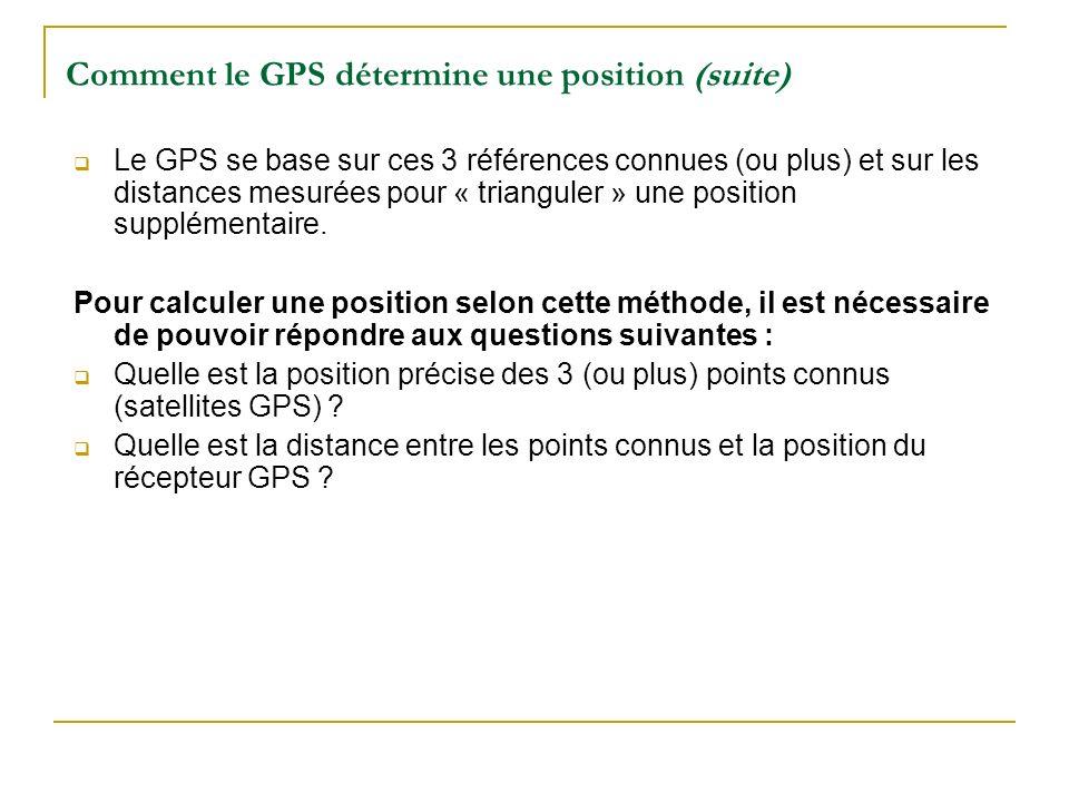 Comment le GPS détermine une position (suite) Le GPS se base sur ces 3 références connues (ou plus) et sur les distances mesurées pour « trianguler »