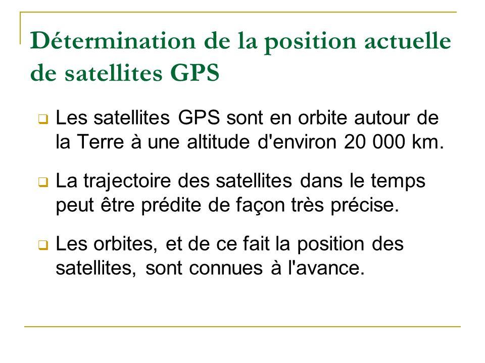 Détermination de la position actuelle de satellites GPS Les satellites GPS sont en orbite autour de la Terre à une altitude d'environ 20 000 km. La tr