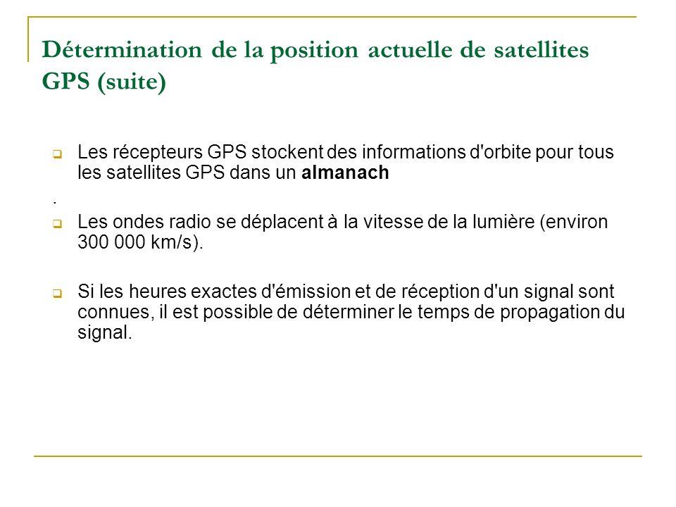 Détermination de la position actuelle de satellites GPS (suite) Les récepteurs GPS stockent des informations d'orbite pour tous les satellites GPS dan