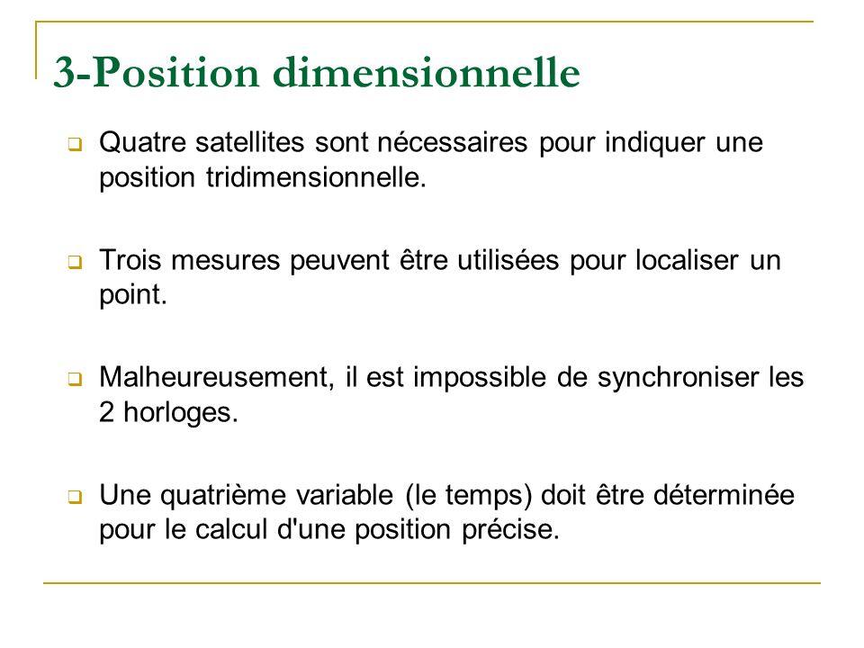 3-Position dimensionnelle Quatre satellites sont nécessaires pour indiquer une position tridimensionnelle. Trois mesures peuvent être utilisées pour l