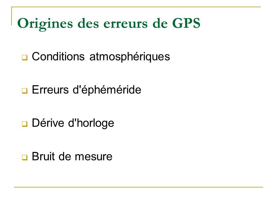 Origines des erreurs de GPS Conditions atmosphériques Erreurs d'éphéméride Dérive d'horloge Bruit de mesure
