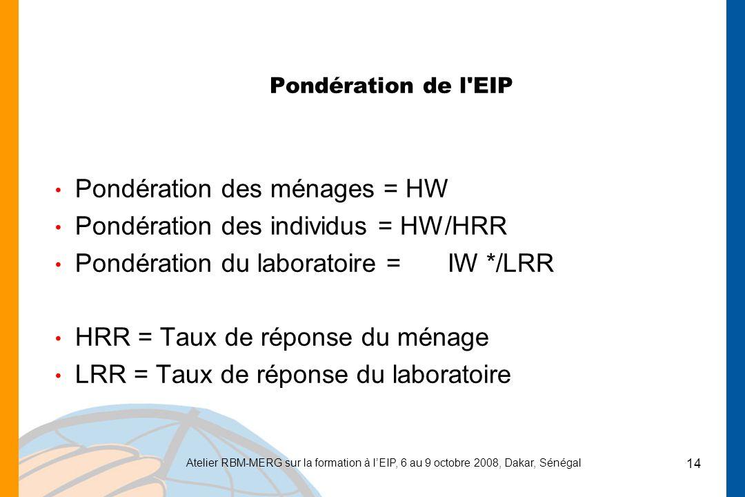 Atelier RBM-MERG sur la formation à lEIP, 6 au 9 octobre 2008, Dakar, Sénégal 14 Pondération de l EIP Pondération des ménages = HW Pondération des individus = HW/HRR Pondération du laboratoire =IW */LRR HRR = Taux de réponse du ménage LRR = Taux de réponse du laboratoire