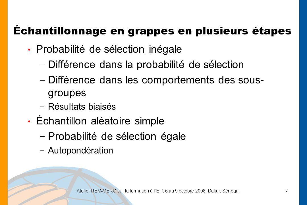 Atelier RBM-MERG sur la formation à lEIP, 6 au 9 octobre 2008, Dakar, Sénégal 4 Échantillonnage en grappes en plusieurs étapes Probabilité de sélection inégale - Différence dans la probabilité de sélection - Différence dans les comportements des sous- groupes - Résultats biaisés Échantillon aléatoire simple - Probabilité de sélection égale - Autopondération