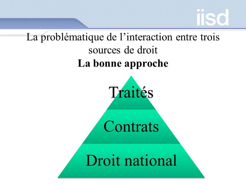 Resources utiles IISD/IIDD, Modèle daccord international sur linvestissement pour le développement durable, Guide du négociateur, 2006.