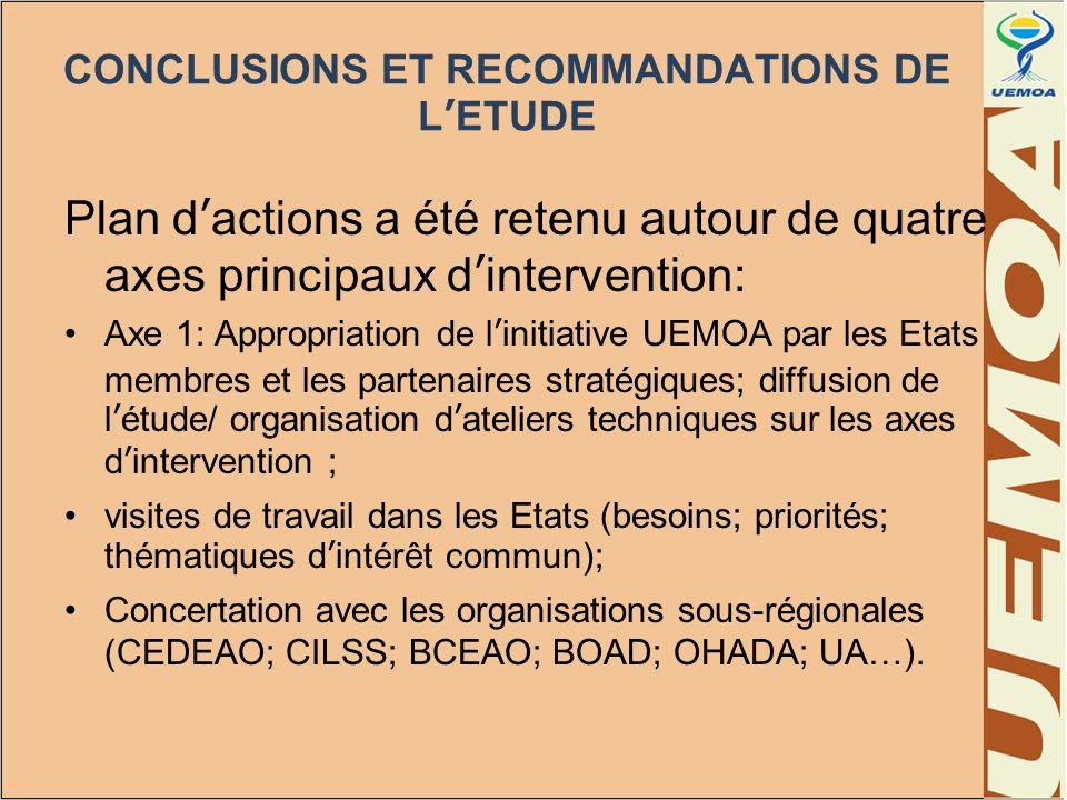 CONCLUSIONS ET RECOMMANDATIONS DE LETUDE Plan dactions a été retenu autour de quatre axes principaux dintervention: Axe 1: Appropriation de linitiativ