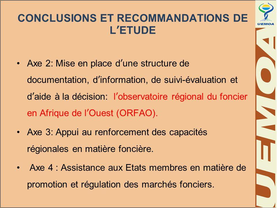 CONCLUSIONS ET RECOMMANDATIONS DE LETUDE Axe 2: Mise en place dune structure de documentation, dinformation, de suivi-évaluation et daide à la décisio