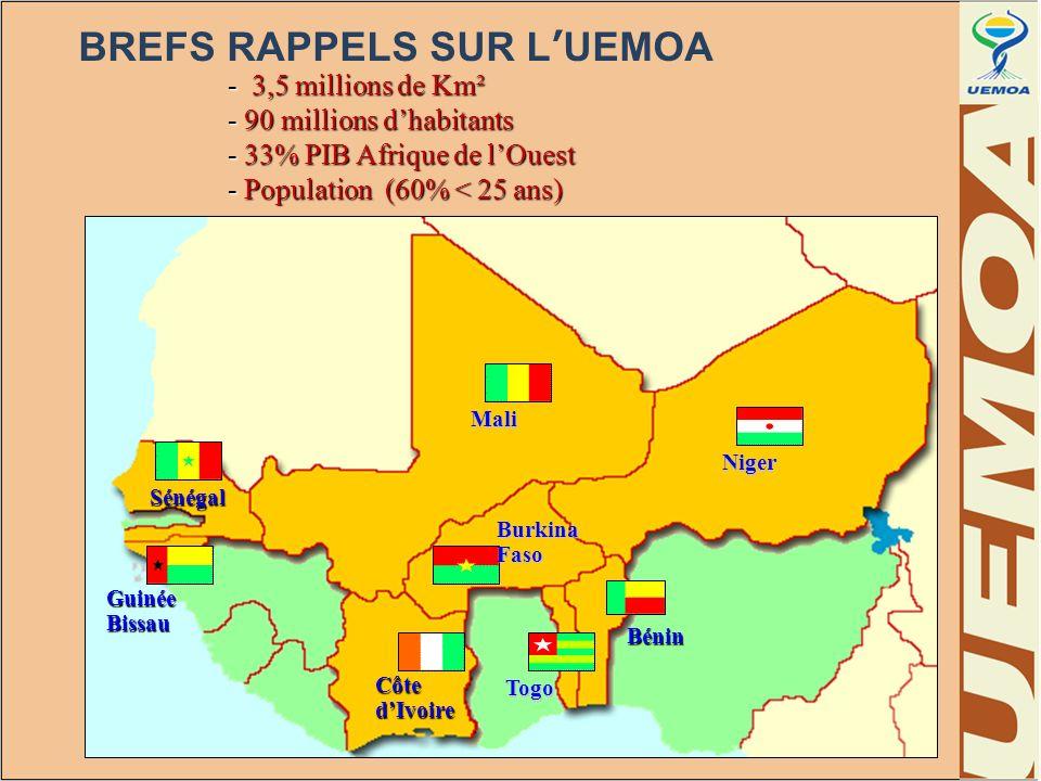 - 3,5 millions de Km² - 90 millions dhabitants - 33% PIB Afrique de lOuest - Population (60% < 25 ans) BREFS RAPPELS SUR LUEMOATogo Bénin Burkina Faso