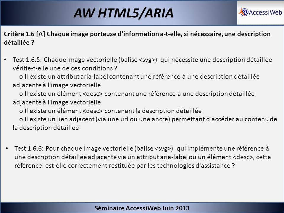 Séminaire AccessiWeb Juin 2013 Critère 1.6 [A] Chaque image porteuse d'information a-t-elle, si nécessaire, une description détaillée ? Test 1.6.5: Ch