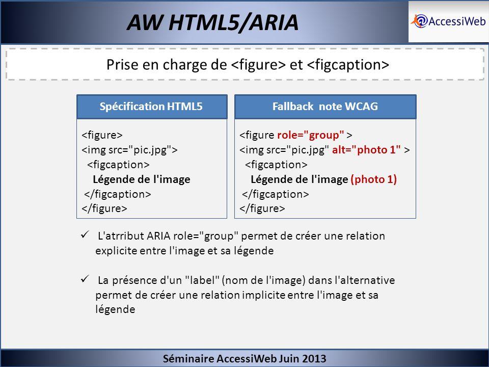 Séminaire AccessiWeb Juin 2013 AW HTML5/ARIA Légende de l'image Légende de l'image (photo 1) Spécification HTML5Fallback note WCAG L'atrribut ARIA rol