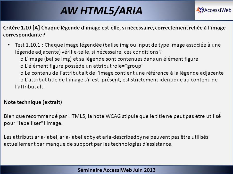 Séminaire AccessiWeb Juin 2013 Critère 1.10 [A] Chaque légende d'image est-elle, si nécessaire, correctement reliée à l'image correspondante ? AW HTML