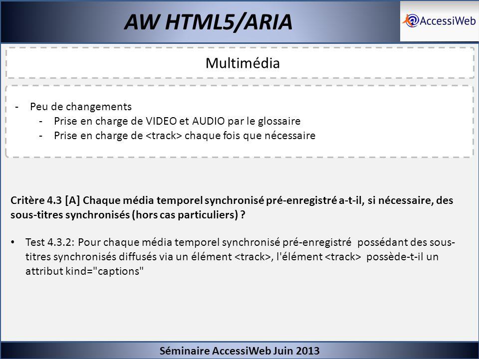 Séminaire AccessiWeb Juin 2013 Critère 4.3 [A] Chaque média temporel synchronisé pré-enregistré a-t-il, si nécessaire, des sous-titres synchronisés (h