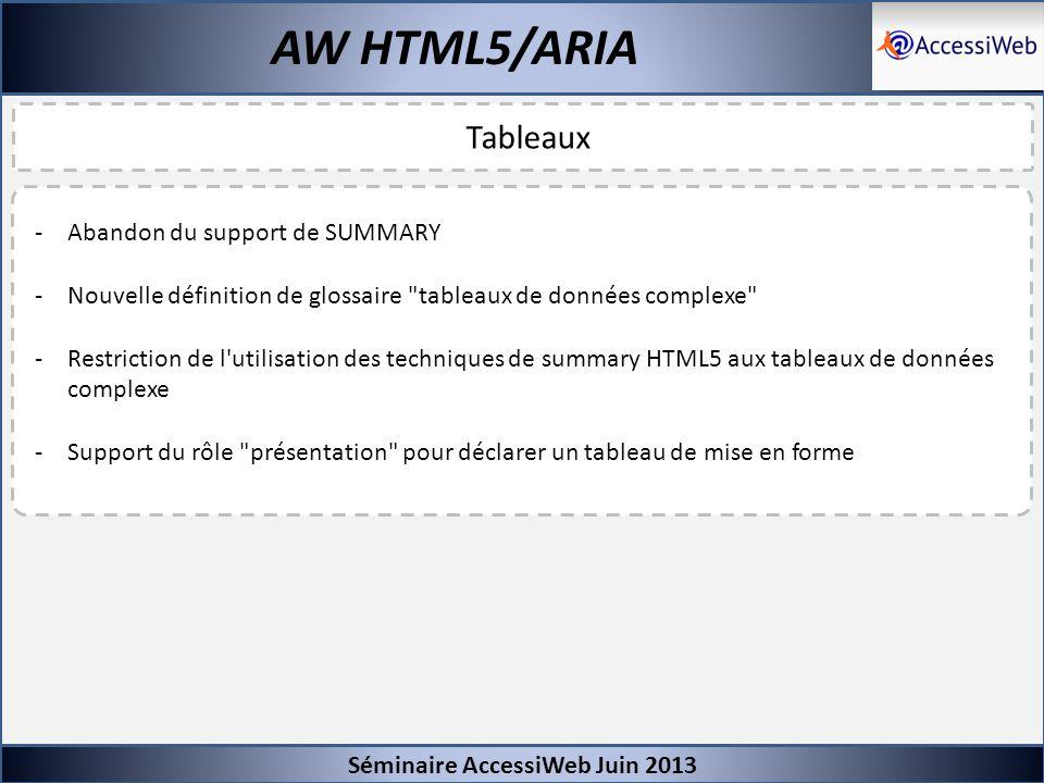 Séminaire AccessiWeb Juin 2013 AW HTML5/ARIA Tableaux -Abandon du support de SUMMARY -Nouvelle définition de glossaire