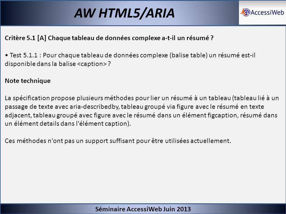 Séminaire AccessiWeb Juin 2013 AW HTML5/ARIA Critère 5.1 [A] Chaque tableau de données complexe a-t-il un résumé ? Test 5.1.1 : Pour chaque tableau de