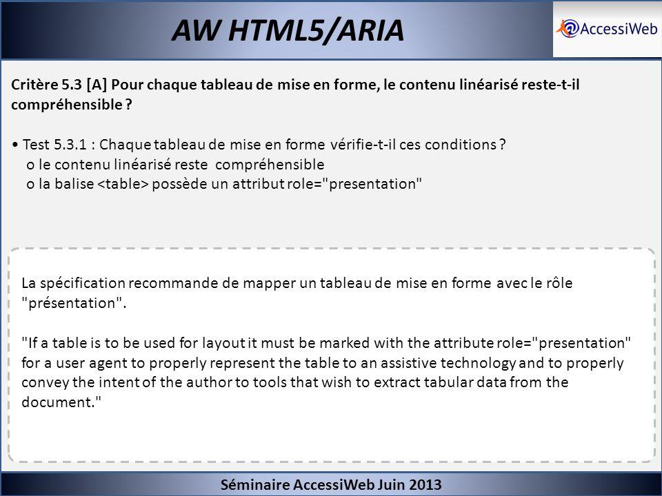 Séminaire AccessiWeb Juin 2013 AW HTML5/ARIA Critère 5.3 [A] Pour chaque tableau de mise en forme, le contenu linéarisé reste-t-il compréhensible ? Te