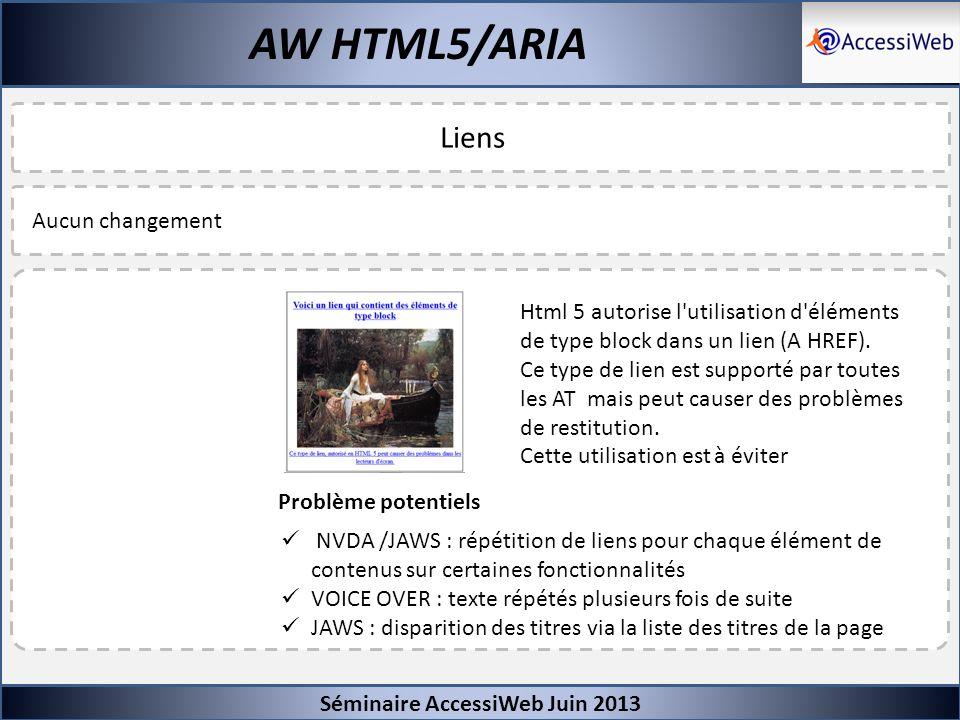 Séminaire AccessiWeb Juin 2013 Liens AW HTML5/ARIA Html 5 autorise l'utilisation d'éléments de type block dans un lien (A HREF). Ce type de lien est s