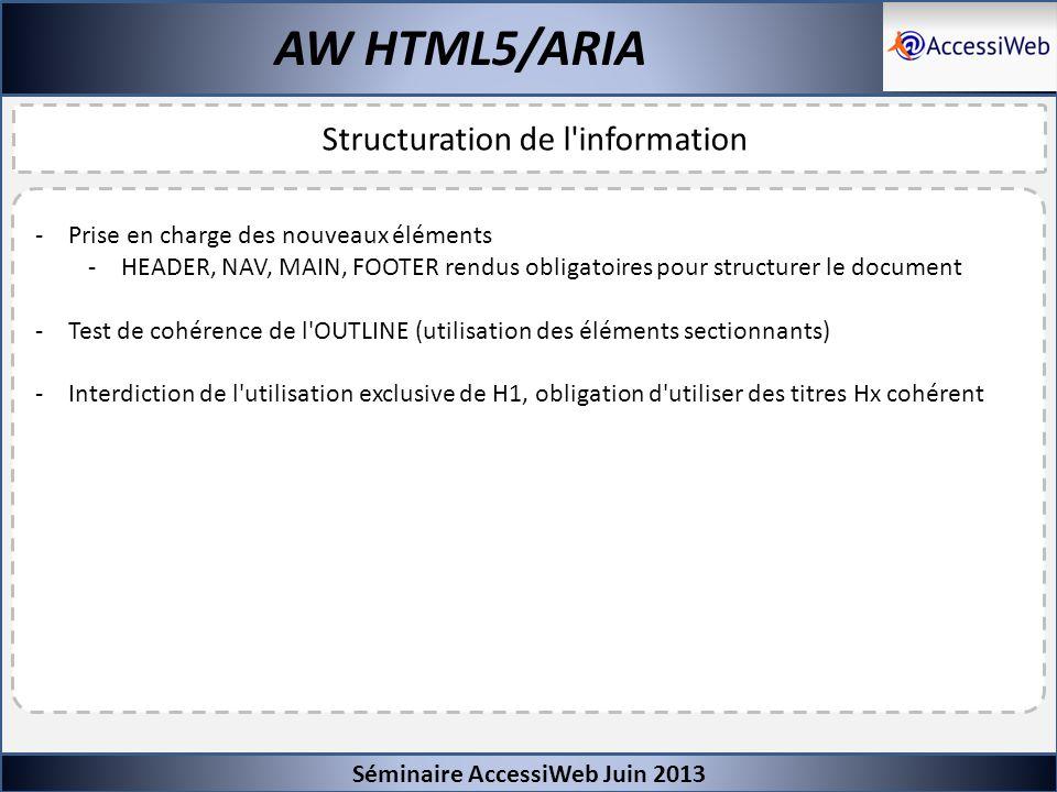 Séminaire AccessiWeb Juin 2013 AW HTML5/ARIA Structuration de l'information -Prise en charge des nouveaux éléments -HEADER, NAV, MAIN, FOOTER rendus o