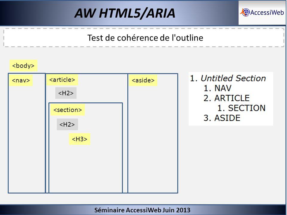 Séminaire AccessiWeb Juin 2013 AW HTML5/ARIA Test de cohérence de l'outline