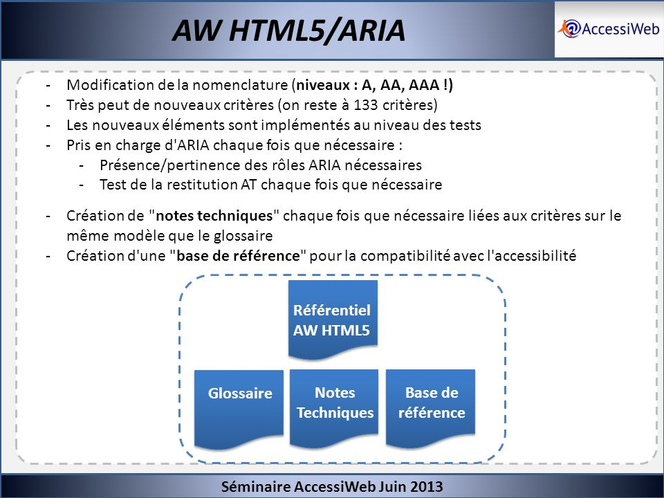 Séminaire AccessiWeb Juin 2013 AW HTML5/ARIA -Modification de la nomenclature (niveaux : A, AA, AAA !) -Très peut de nouveaux critères (on reste à 133