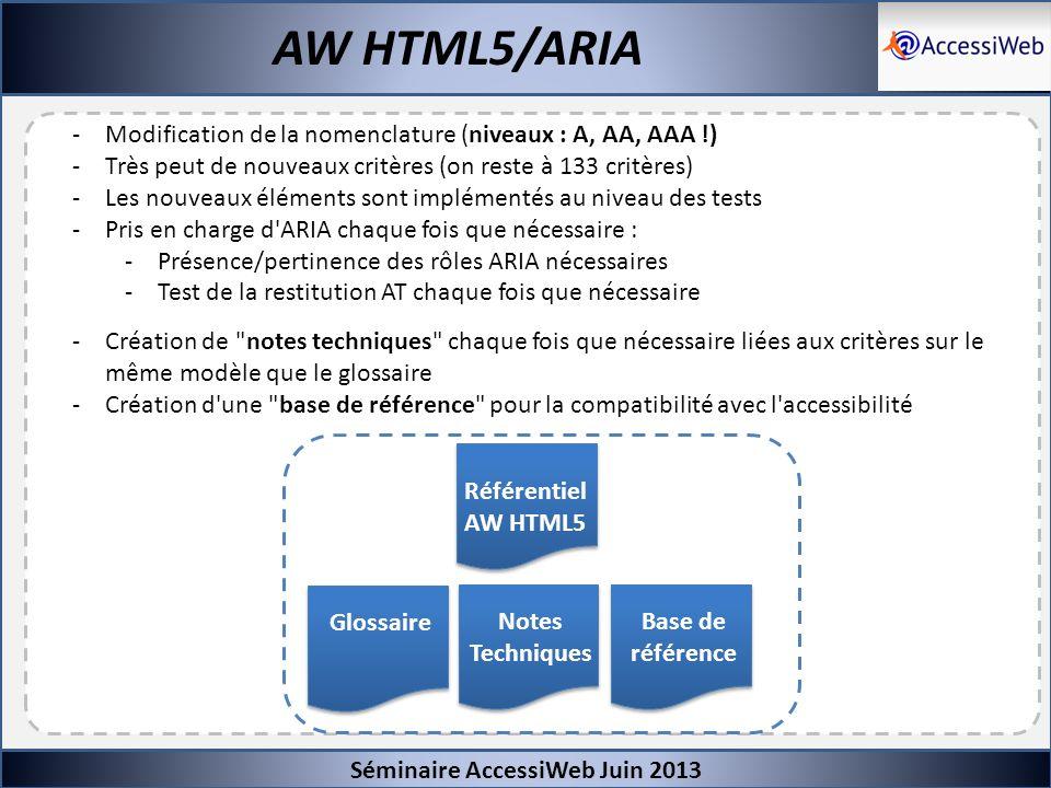 Séminaire AccessiWeb Juin 2013 Quelques exemples… AW HTML5/ARIA
