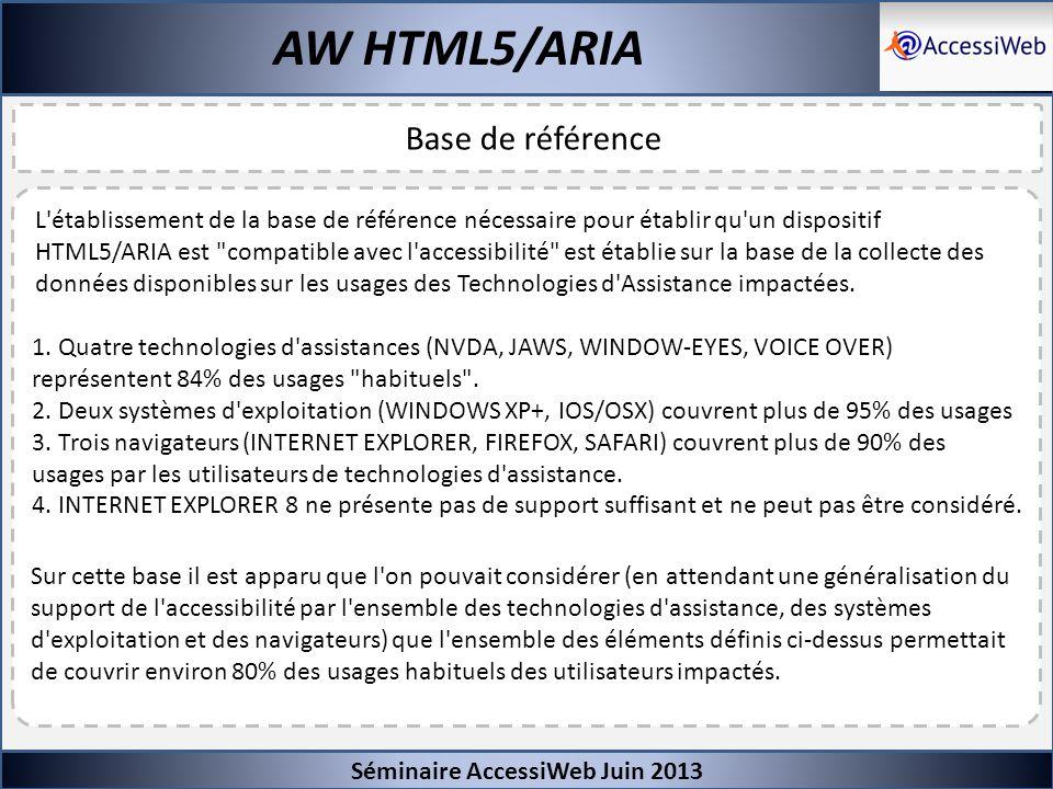 Séminaire AccessiWeb Juin 2013 AW HTML5/ARIA Base de référence L'établissement de la base de référence nécessaire pour établir qu'un dispositif HTML5/