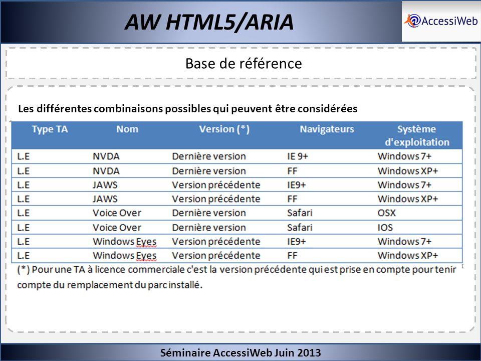 Séminaire AccessiWeb Juin 2013 AW HTML5/ARIA Base de référence Les différentes combinaisons possibles qui peuvent être considérées