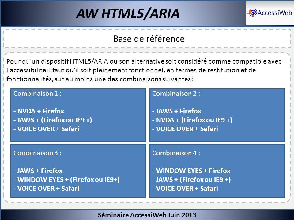 Séminaire AccessiWeb Juin 2013 AW HTML5/ARIA Base de référence Pour qu'un dispositif HTML5/ARIA ou son alternative soit considéré comme compatible ave