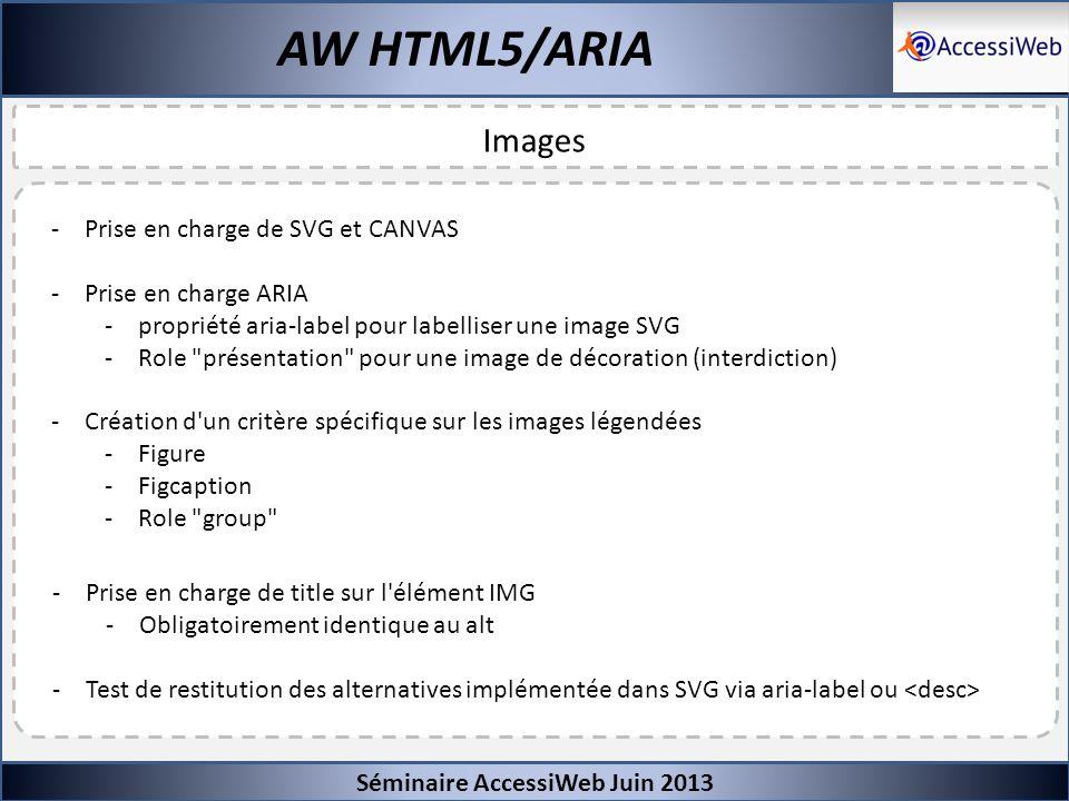 Séminaire AccessiWeb Juin 2013 Images AW HTML5/ARIA -Prise en charge de SVG et CANVAS -Prise en charge ARIA -propriété aria-label pour labelliser une