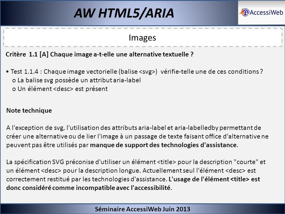 Séminaire AccessiWeb Juin 2013 Roadmap AW HTML5/ARIA Juillet 2013 publication d une version expérimentale publique sur le site AccessiWeb Octobre 2013 publication de la version définitive